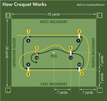 croquet-path