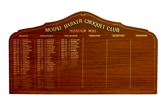 The Club Honour Roll